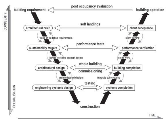 ConstructionSystem02