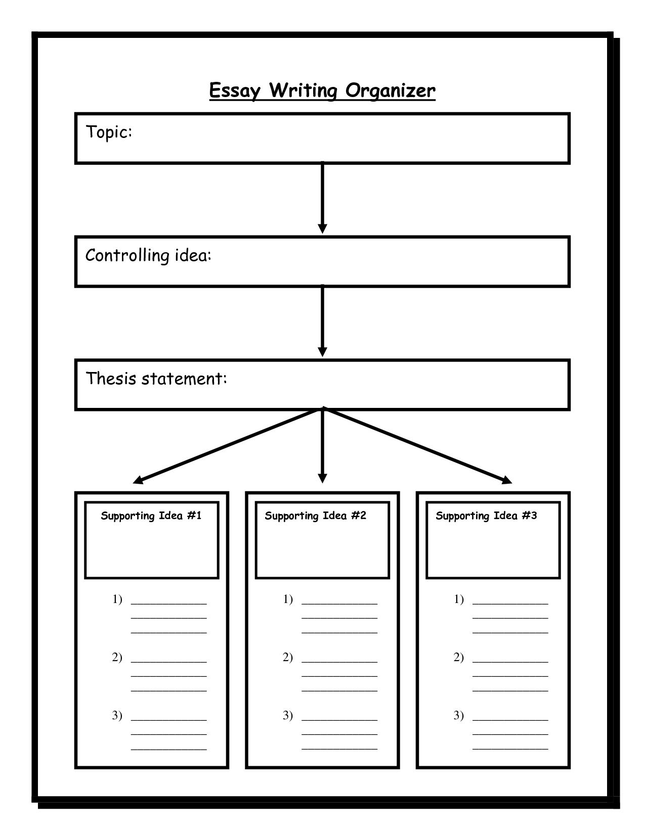 Worksheets Graphic Organizer For The Topic Faults