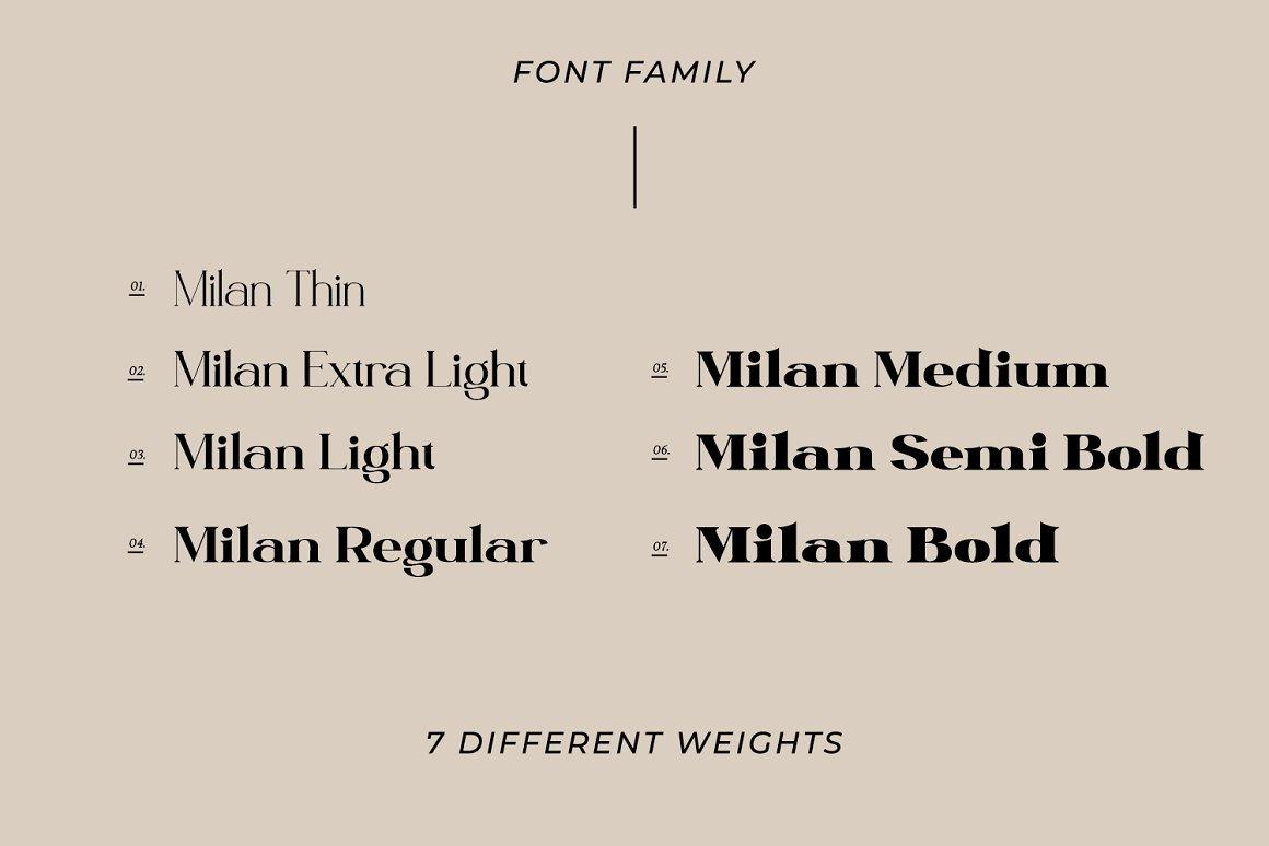 Milan-Font-2