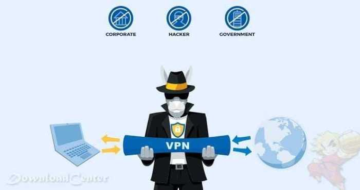 Download HMA! Pro VPN Surf Anonymously and Safely Free