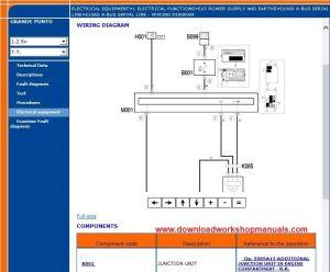 Fiat Grande Punto Workshop Repair Manual  DOWNLOAD