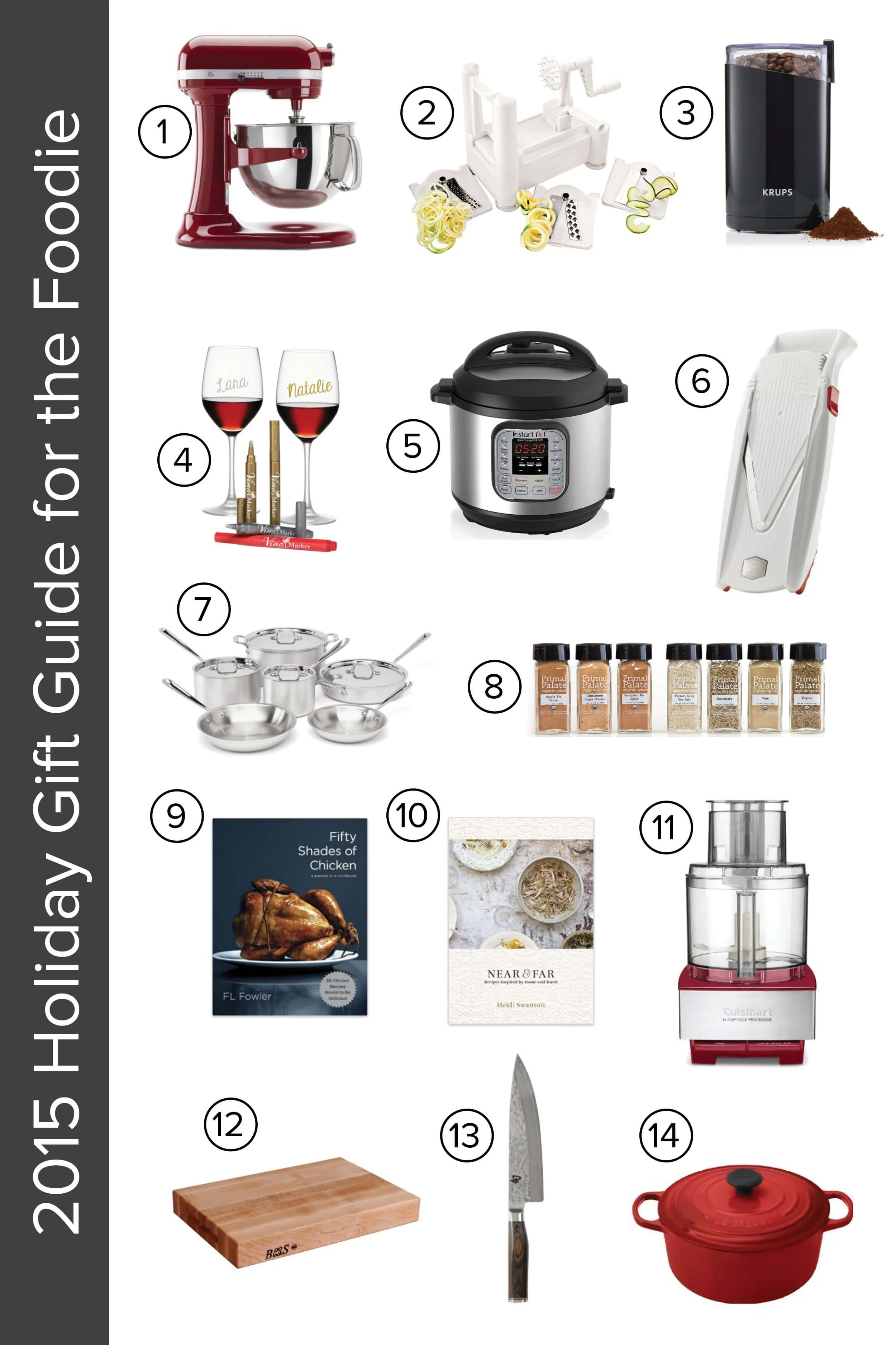 My 2015 holiday gift guide for the foodie in your life!