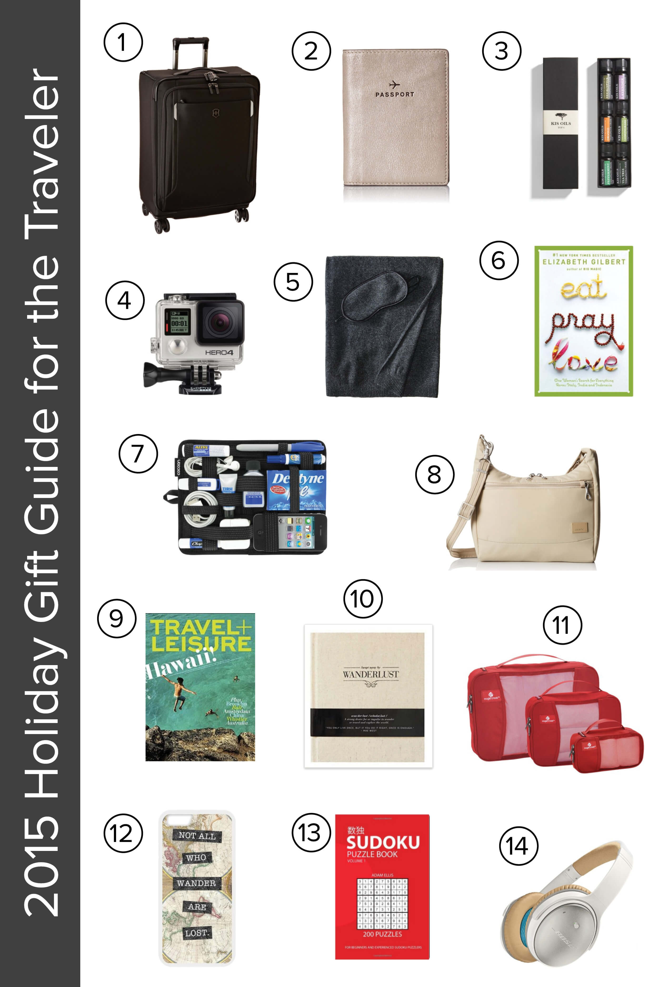 My 2015 holiday gift guide for the wanderlust traveler in your life!