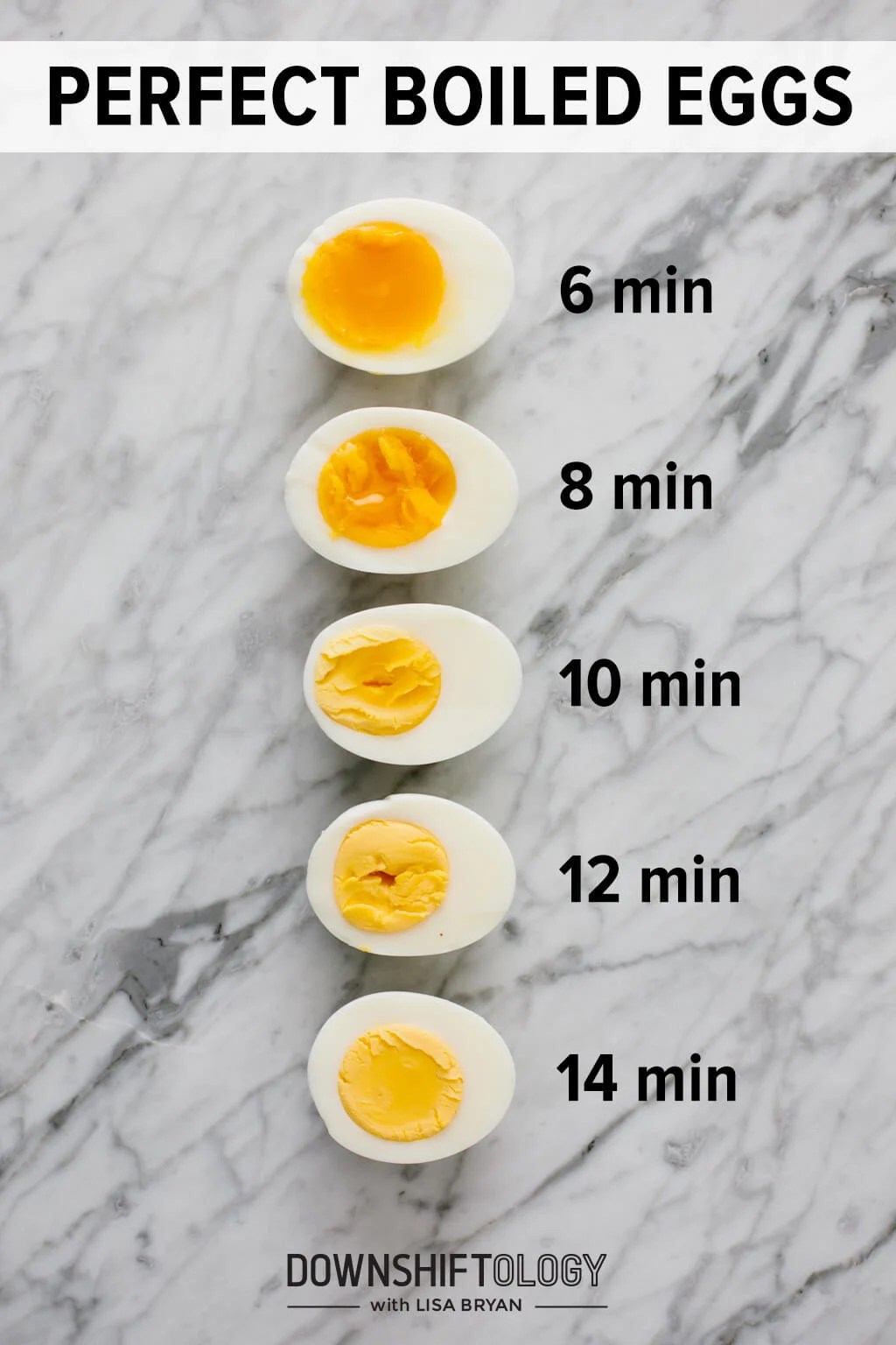 Perfect Soft Boiled and Hard Boiled Eggs (Every Time