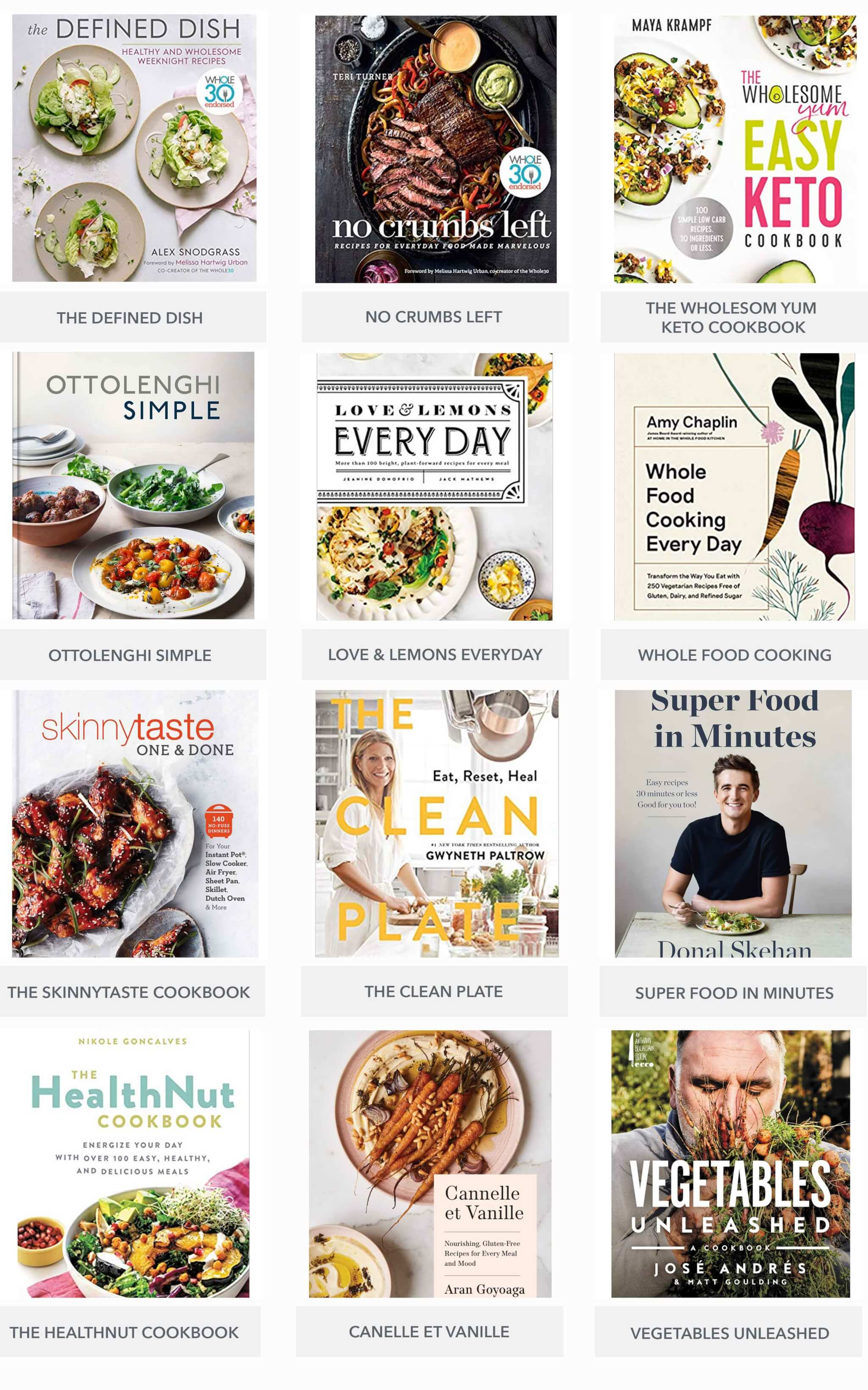 List of the best cookbooks for holiday gifts.