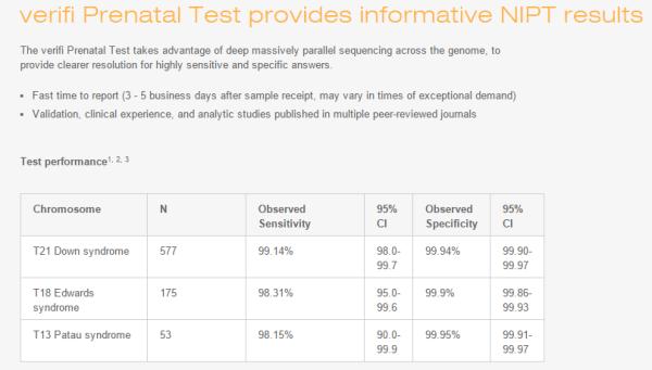 Noninvasive Prenatal Testing For Down Syndrome 99 Malpractice