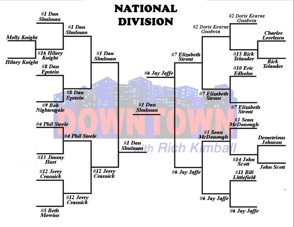 National Bracket