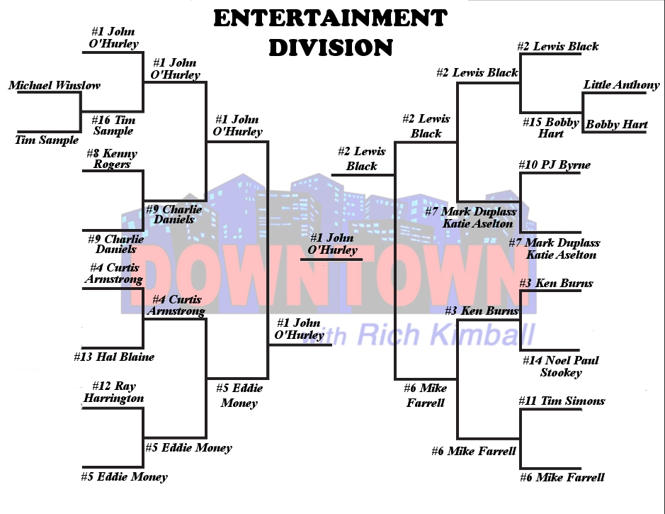Entertainment Bracket