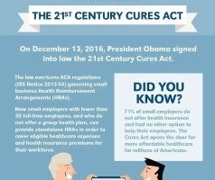 The 21st Century Cures Act