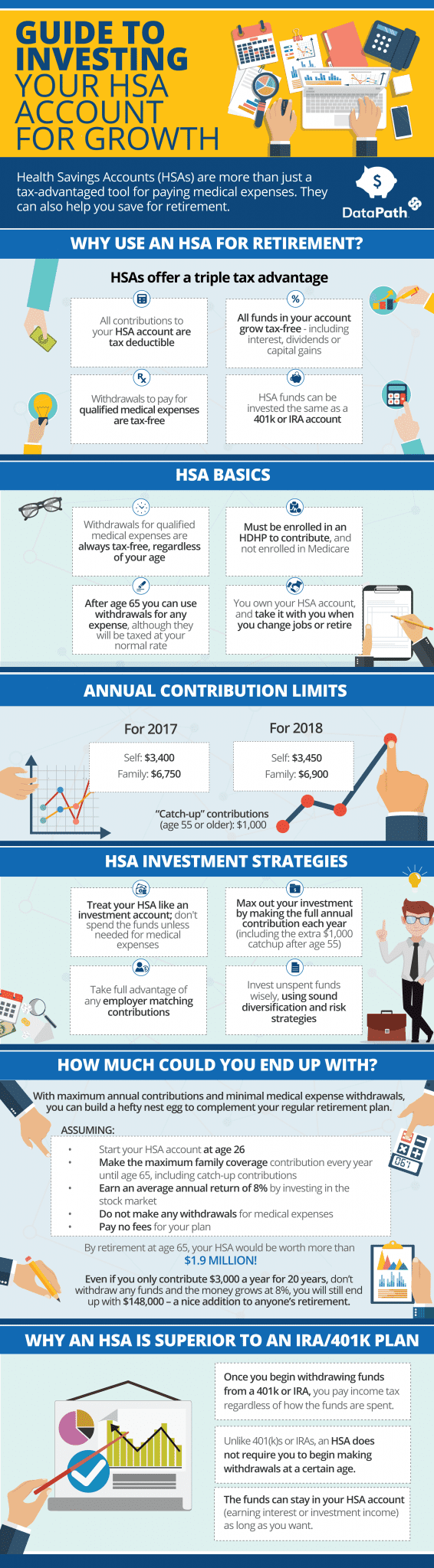 Guide to Investing Your HSA Account