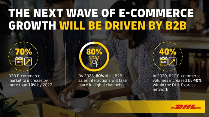 DHL Express Uncovers Next Wave Of E-commerce Growth - Brand Spur