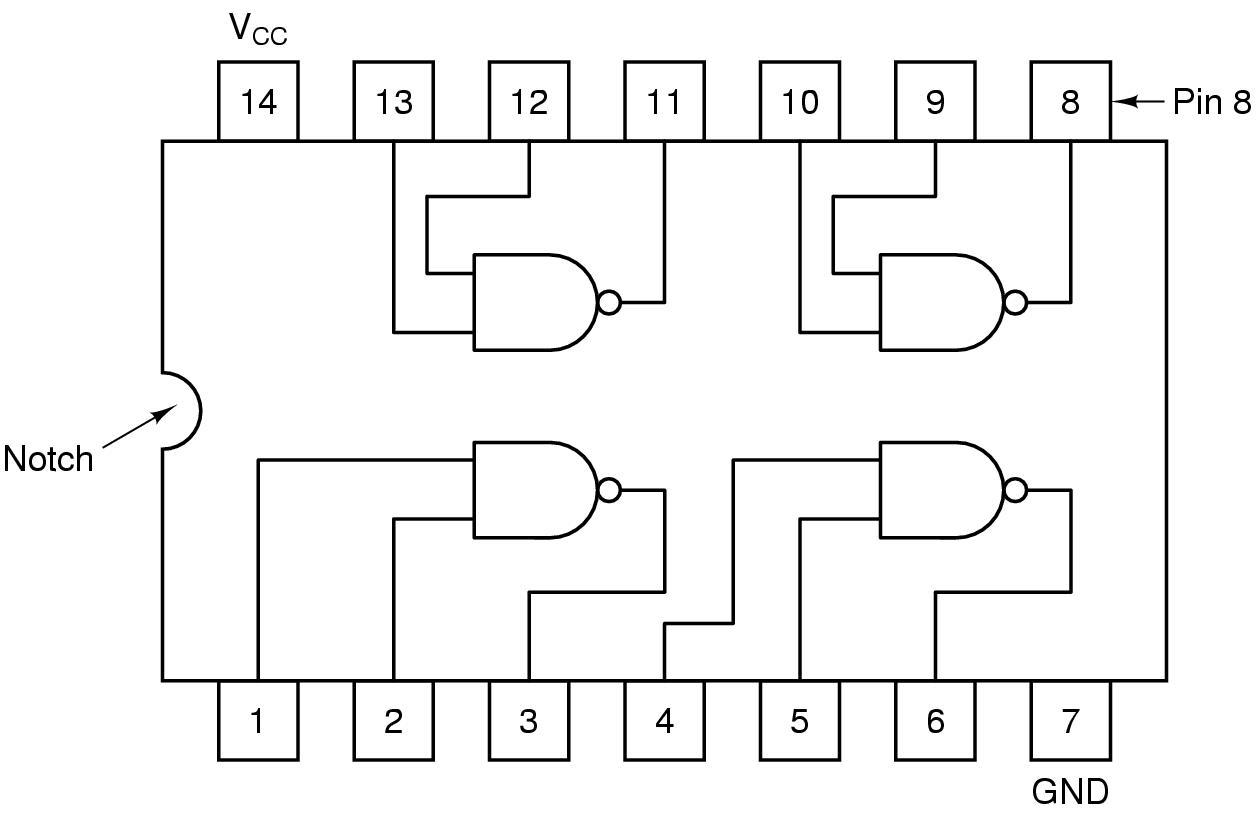 Programacao Em C