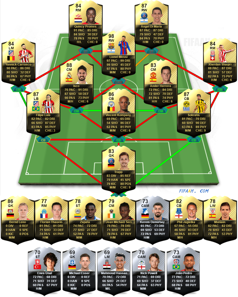 FIFA 17 Vs FIFA 16 Players Faces Comparison