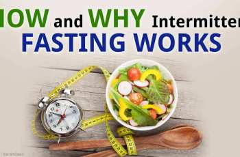 Intermittent 12 hour fasting benefits, 28 day shrink your stomach challenge