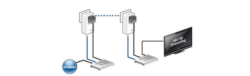 tv via stopcontact
