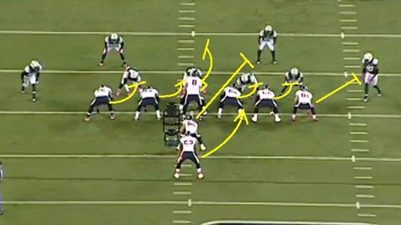 NFL Zone Blocking Scheme