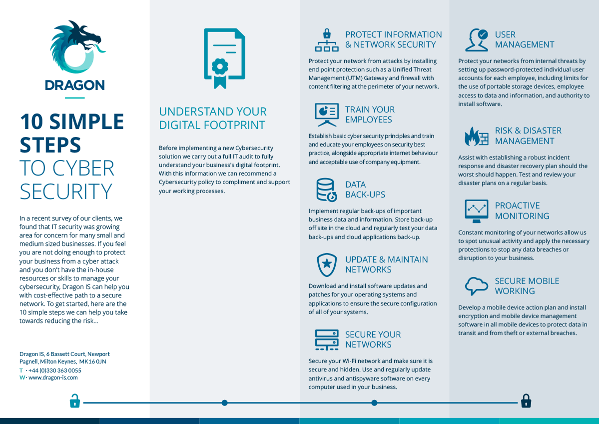 10 Simple Cyber Security Solutions For Smbs