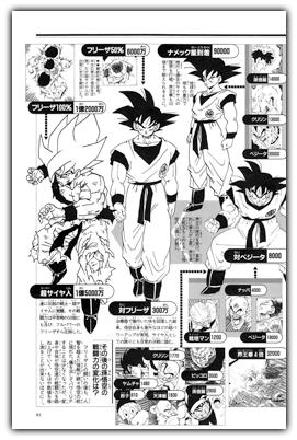 battle-power-in-dragon-ball-daizenshu-7-daijiten-2