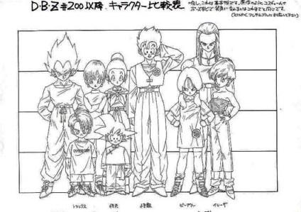 Sheet - Les tailles des protagonistes de la saga Babidi