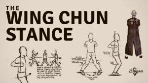 Wing Chun Stance