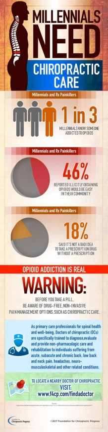 MIllennials_Infographic ergogénico