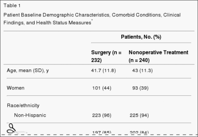 Table 1 Patient Baseline Demographics