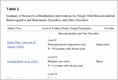 Table 1 Summary of Research on Mindfulness Interventions