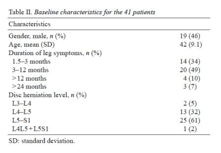 Tabella 2 Caratteristiche di base per i pazienti 41