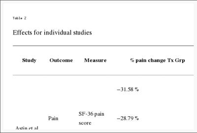 Tabla 2 Efectos para estudios individuales