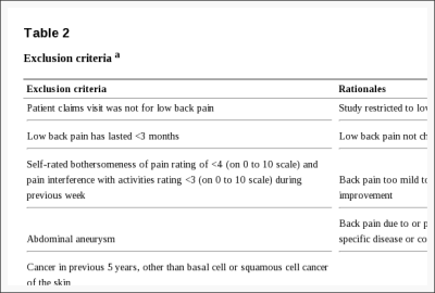 Table 2 Exclusion Criteria
