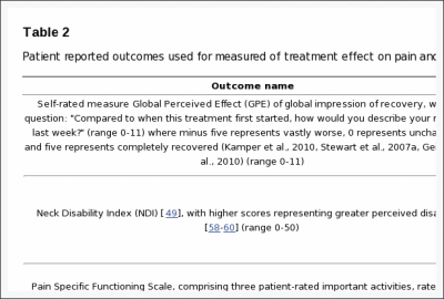 Table 2 Patient Reported Outcomes Used for Measured of Treatment Effect