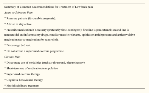 Summary of Common Recommendations 2