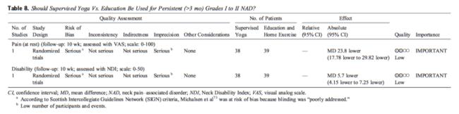 Table 8 Yoga vs Education