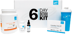 6 Day Detox Kit Injury Medical Chiropractic Fitness Clinic El Paso, TX.