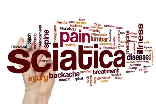 about sciatica el paso tx. chiropractor
