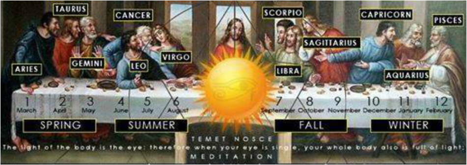 Image result for 12 zodiac signs 12 disciples