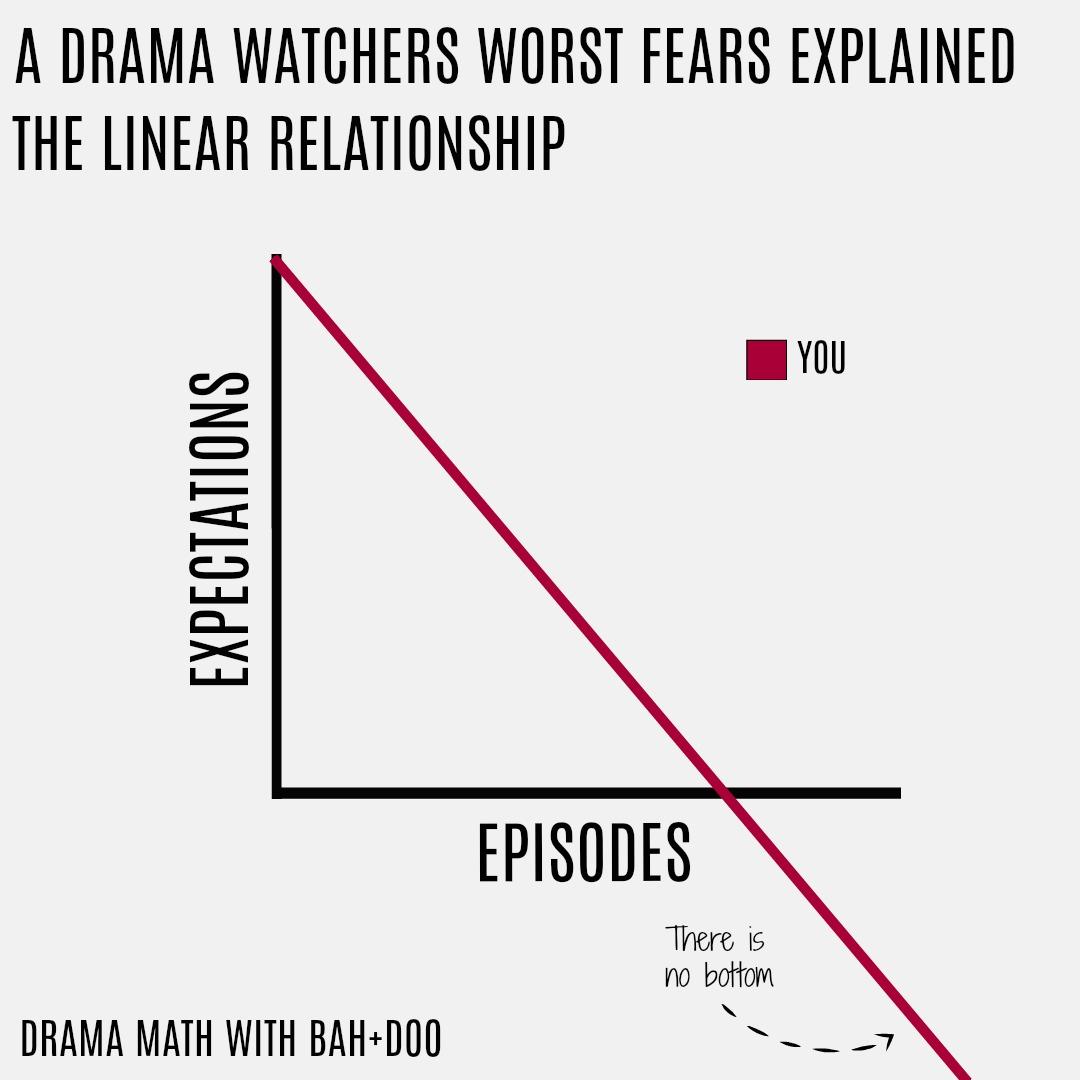 Korean Drama Math Linear Line