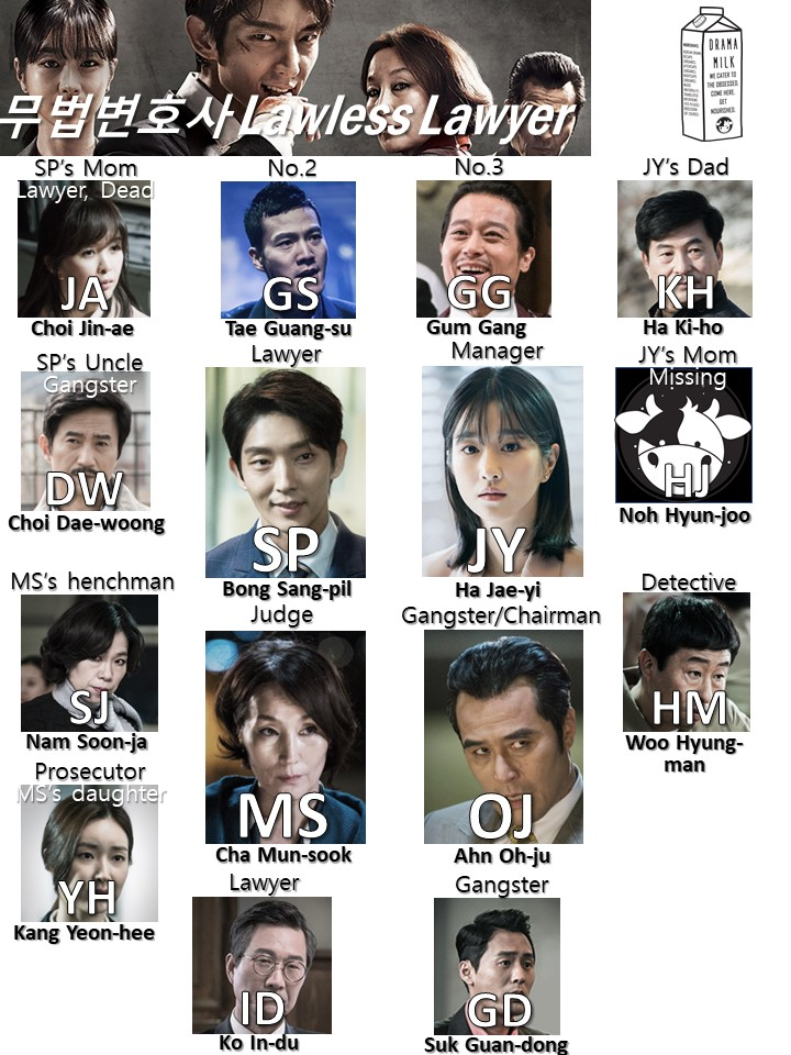 Shorthand Character Chart for the Kdrama Lawless Lawyer