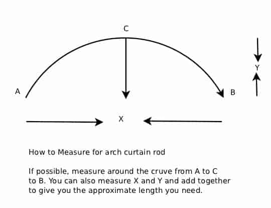 Arch measure guide