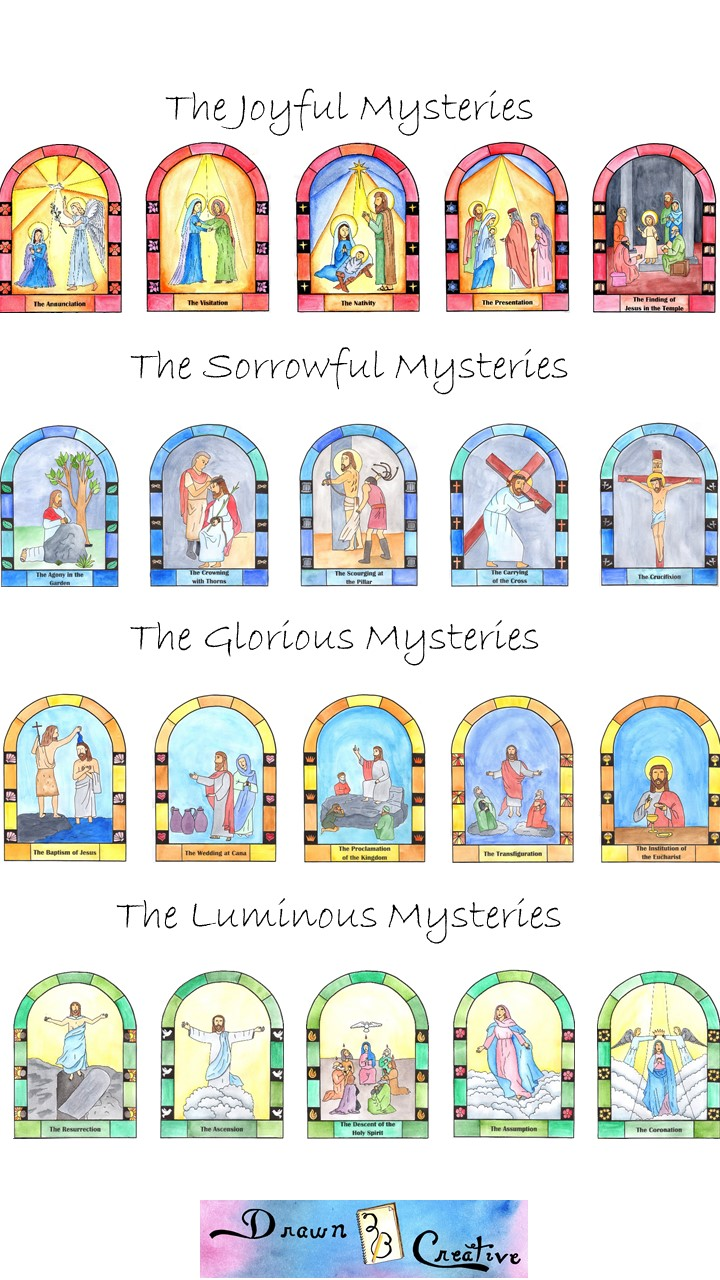 Canny image regarding luminous mysteries of the rosary printable