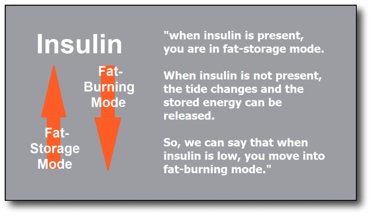 losing weight after 50 - Insulin Graphic with wording