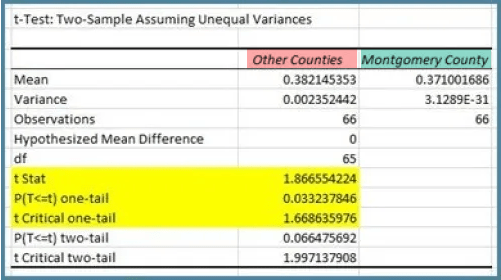 Excel output table