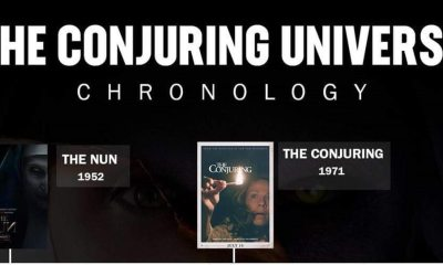 Conjuring Franchise Chrolology Clip - THE CONJURING Chronology Confusion? Here's a Handy At-A-Glance Timeline