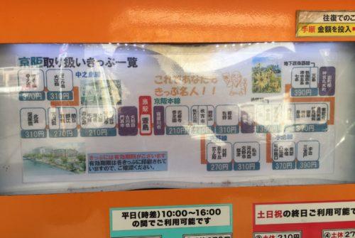地図 値段 京阪電車 萱島 おトク
