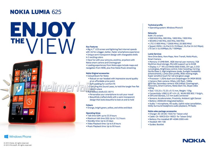 Nokialumia625