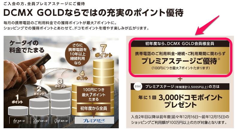 dcmxgold2