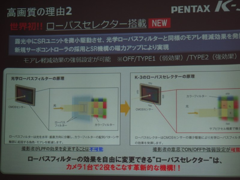 Pentax K-3 touch & Try