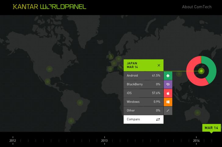 Smartphone_OS_market_share_-_Kantar_Worldpanel_ComTech