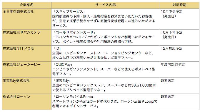 報道発表資料___「おサイフケータイ_ジャケット01」を開発___お知らせ___NTTドコモ