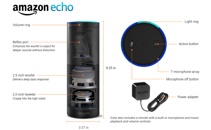 Amazon_Echo_-_Official_site_-_Request_an_invitation 2
